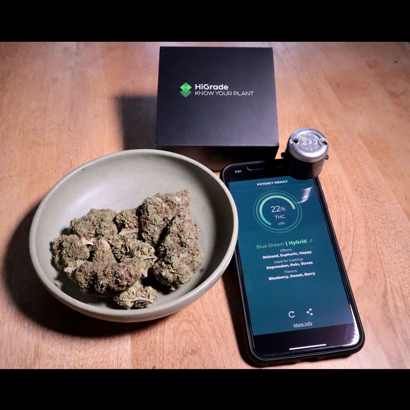 What is THC Potency Test: Simple Evidences You Should Know